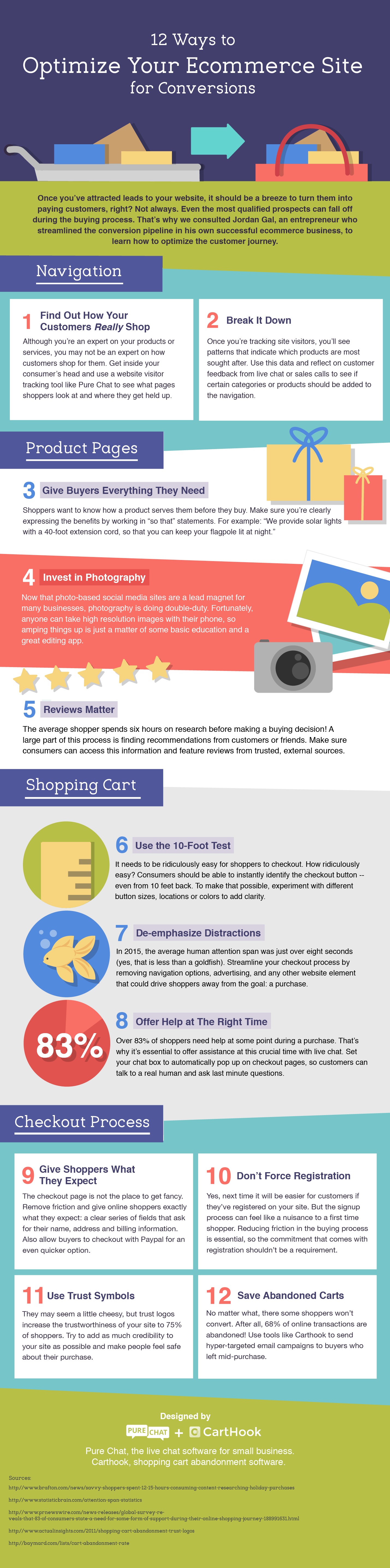 12 ways to optimize the customer journey